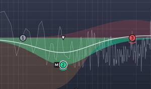 Equalizer-Plug-in SonnoxOxford Dynamic EQ im Kurztest