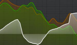 Melda Production MspectralPan: Kostenloses Panning-Plug-in