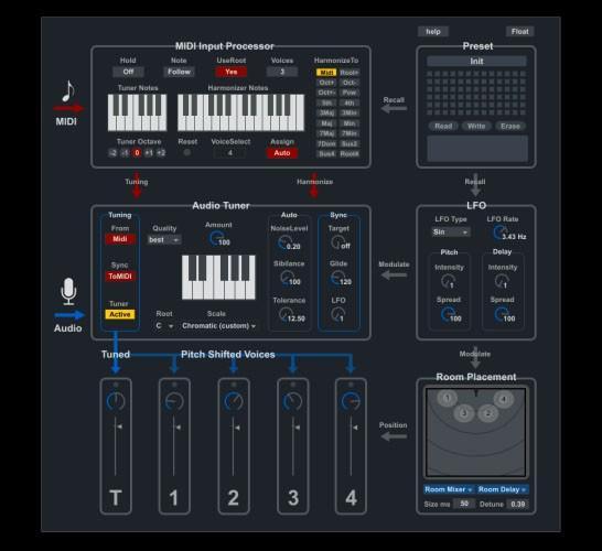 J74 PitchControl für Tonhöhen-Effekte