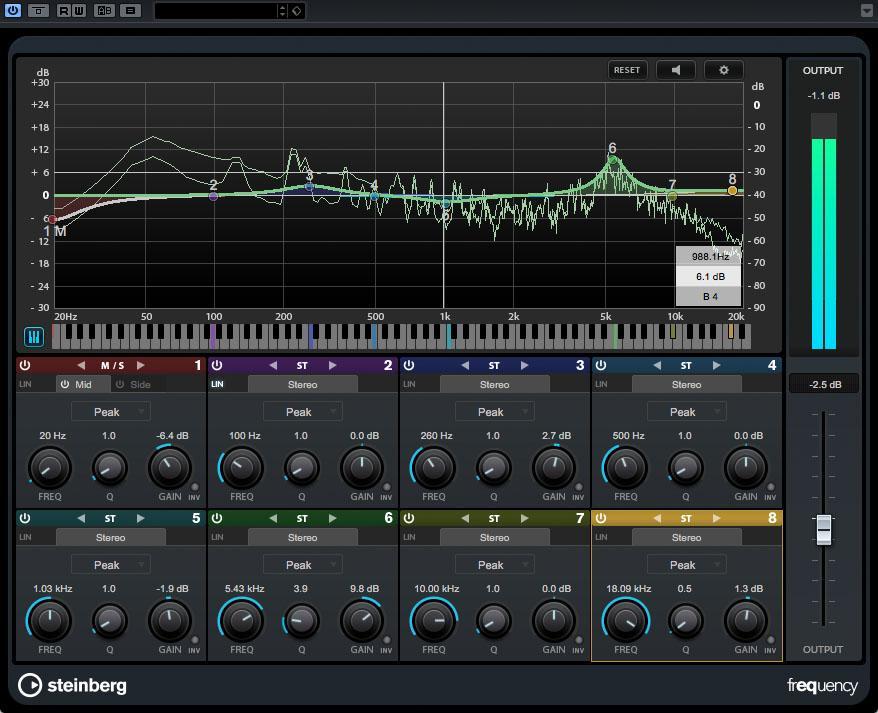 Frequenz-Anzeige in Steinberg Cubase Pro 9