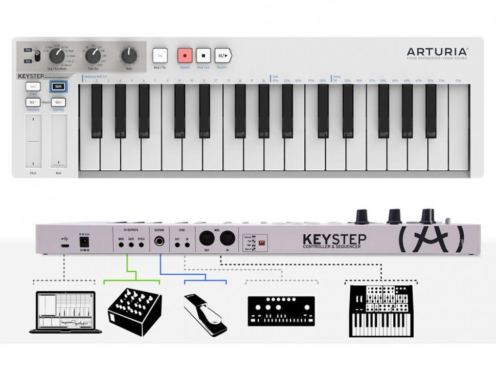 Das Must-have im Desktop-Studio: Zahlreiche Anschlussoptionen und tolle Verarbeitung machen den KeyStep zum unverzichtbaren Tool.