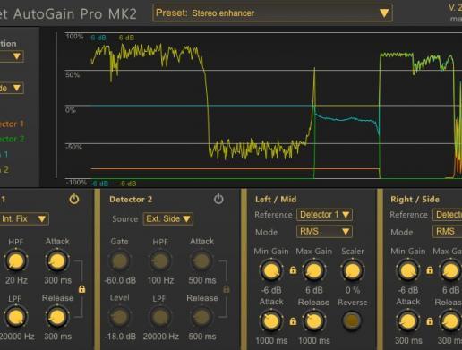 Lautstärke in Griff mit AutoGain Pro MK2