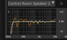 IK Multimedia ARC 2.5: Raumkorrektur in wenigen Schritten