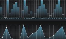 NAMM 2018: Dialog Audio SQ4 versorgt Soft/Hardware-Instrumente mit Sequenzen
