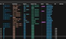 Loopmasters Loopcloud 2.0 im Kurztest: Samples in der DAW kaufen/anhören