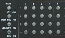 Mode Machines SEQ12: Hardware-Sequenzer mit vielen Funktionen