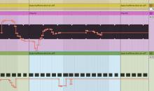 TutorialAbleton Live: Mixdown für Performance optimieren