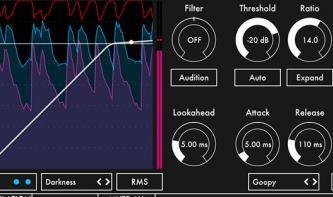 Unfiltered Audio Zip: der Kompressor für Kreative