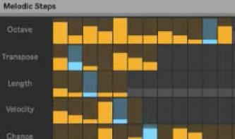 Creative Extensions: Ableton verschenkt acht Kreativ-Tools für die Produktion